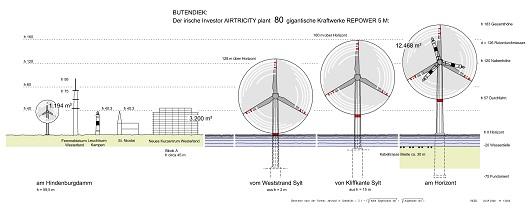"""Offshore Industrieanlagen """"Störungen im Horizontbild"""""""